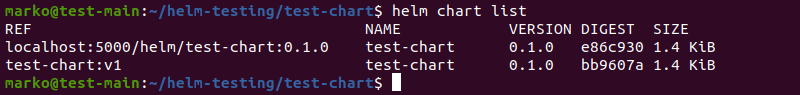 Using the helm chart list command to see all the charts available locally.