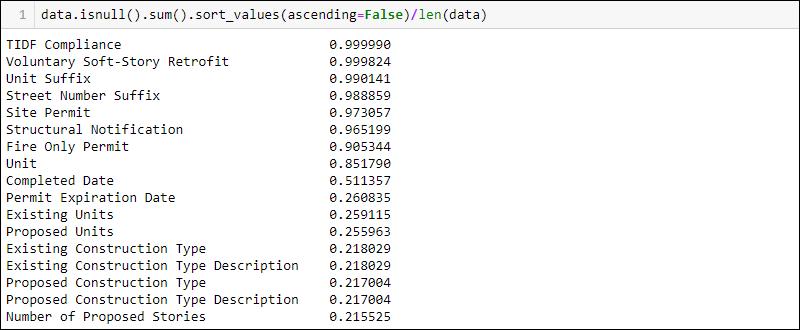 percent of null values descending order
