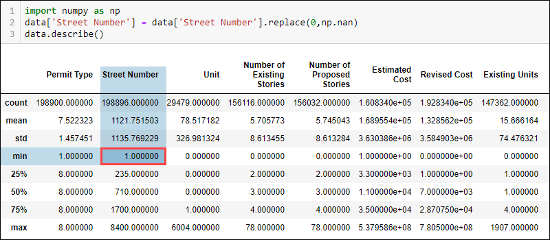 replacing 0 with nan example