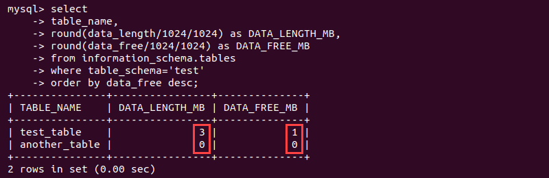 Output of selecting information schema in MB