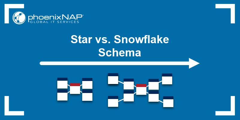 Star vs. Snowflake Schema