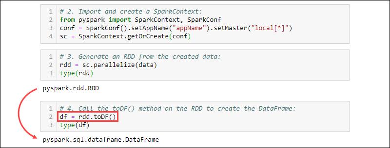 creating dataframe from rdd using toDF() method