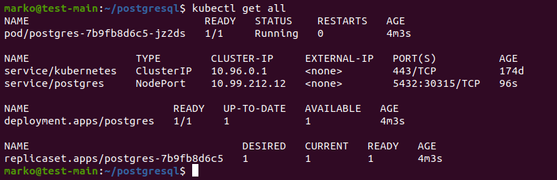 Using kubectl get all to check if all the pods, services, and deployments are ready