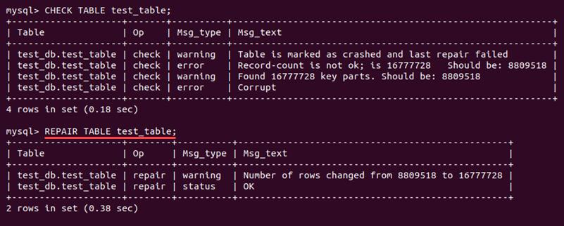 Repairing a MySQL database table using REPAIR TABLE