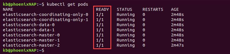 bitnami chart elasticsearch automatic deployment