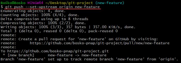 Pushing a branch upstream in Git.