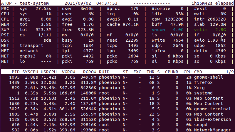 Linux atop command output