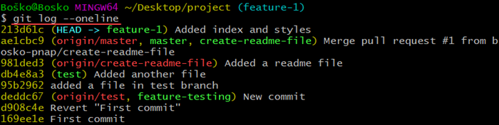 See commit history in Git.