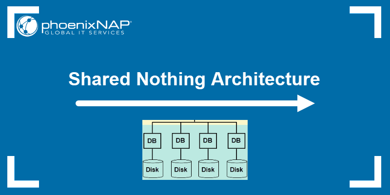 Shared Nothing Architecture.