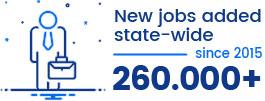 Más de 260,000 empleos nuevos agregados en todo el estado desde 2015