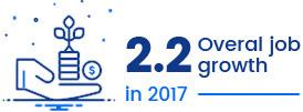 2.2 crecimiento general del empleo en 2017